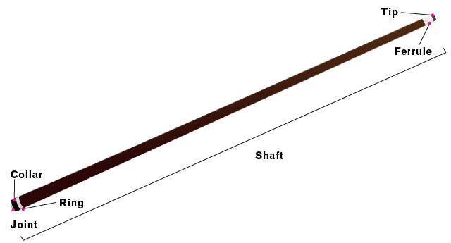 Pool-Cue-Anatomy-Blog-Shaft